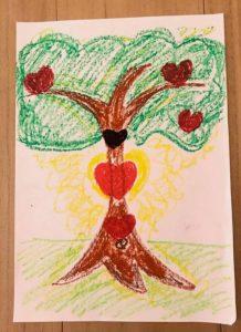 ヨガリボーン,心の投影,アートセラピー3